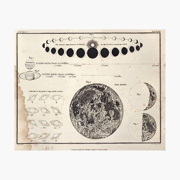 Alexander Jamieson A Celestial Atlas 1822 Plate 30 Astronomy Constellations Photographic Print
