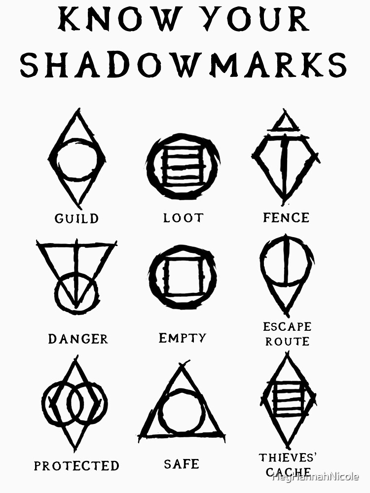 Know Your Shadowmarks (Dark) | Unisex T-Shirt
