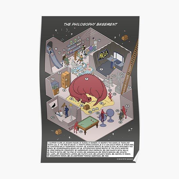 The Philosophy Basement Poster