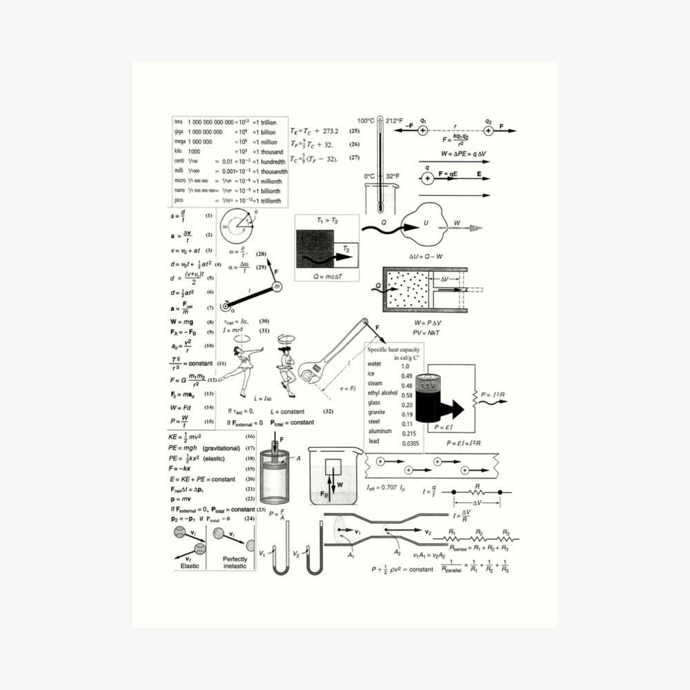 General Physics Formula Set, aps,840x830,small,transparent-pad,1000x1000,f8f8f8