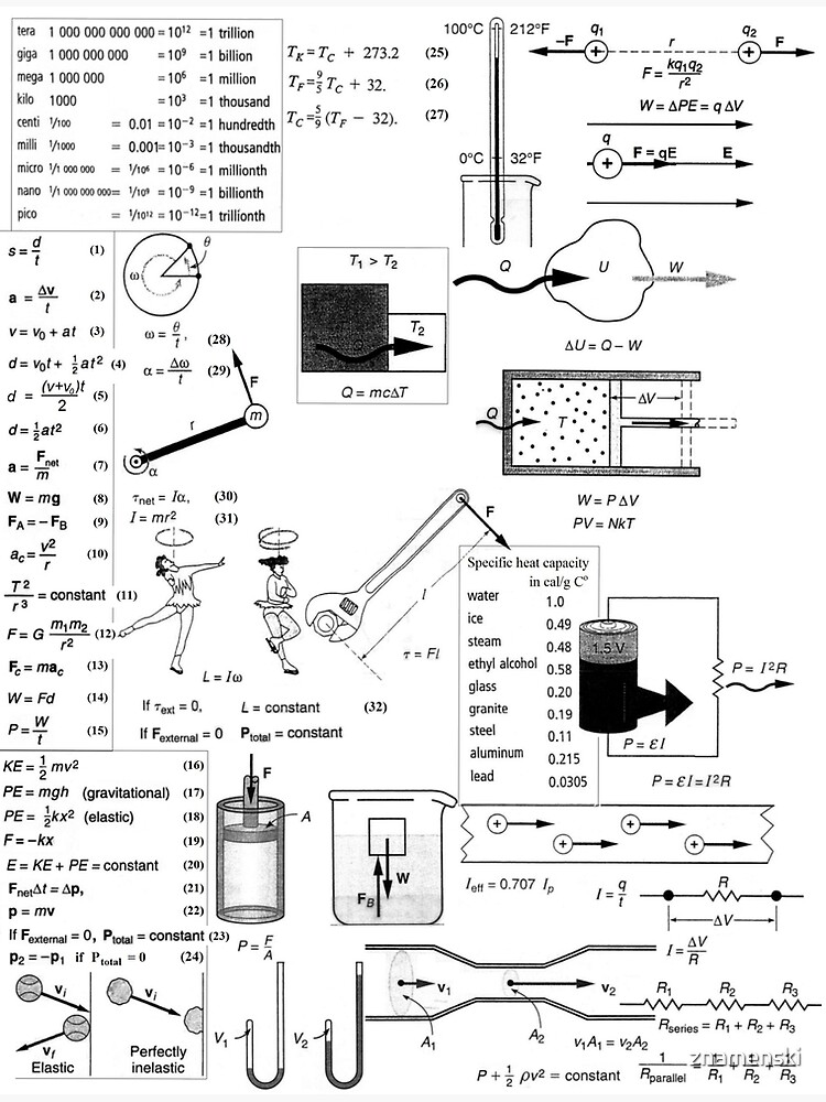 General Physics #General #Physics #GeneralPhysics by znamenski