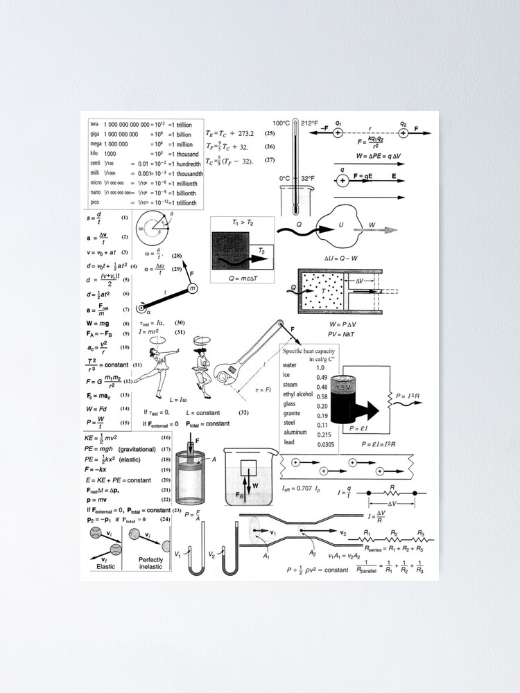 Alternate view of General Physics #General #Physics #GeneralPhysics Poster