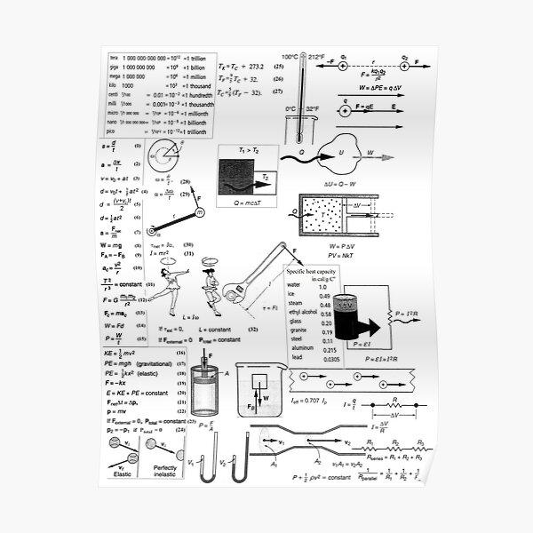General Physics #General #Physics #GeneralPhysics Poster