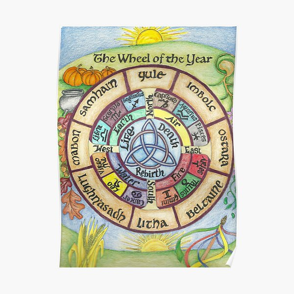 Wheel of the Year Poster