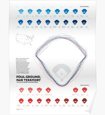 American Lines 01:  Foul Ground, Fair Territory Poster