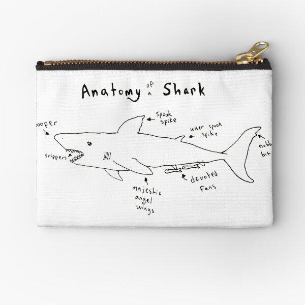 Anatomy of a Shark Zipper Pouch