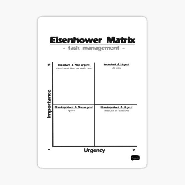 Eisenhower Matrix Sticker