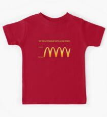 My Relationship With Junk Food Graph Kids Tee
