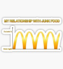 My Relationship With Junk Food Graph Sticker