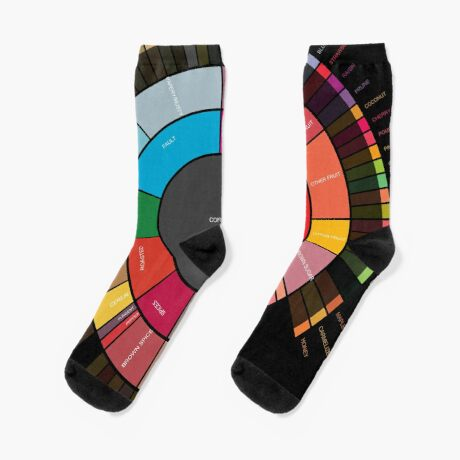 """Coffee """"Flavor.Wheel"""" by Jared S Tarbell - Adapted for Redbubble Rupert Russell Socks"""