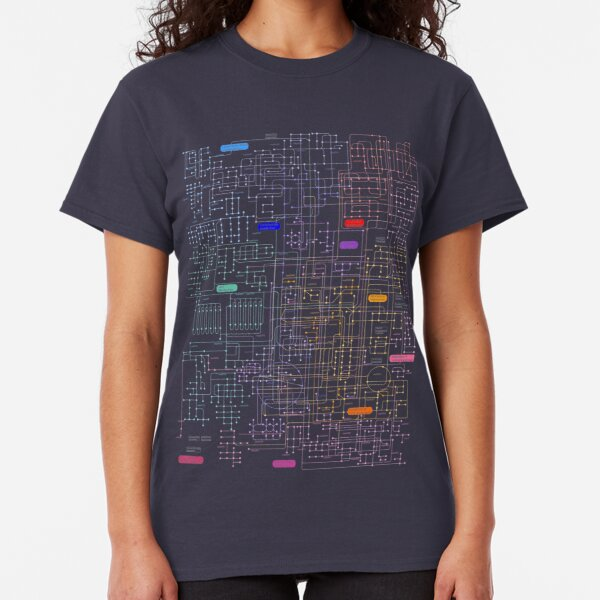 Metabolic Pathways Classic T-Shirt