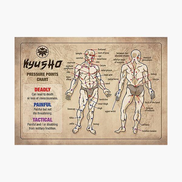 Kyusho Human Body Pressure Points Photographic Print
