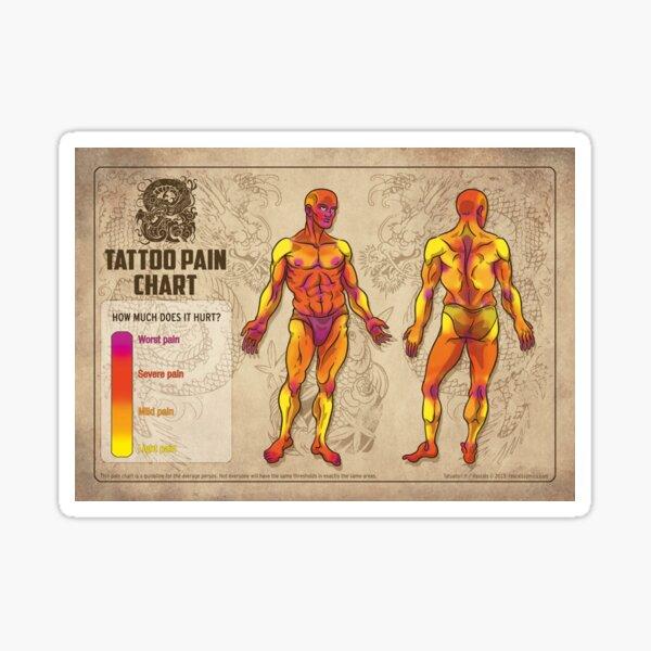 Tattoo Pain Chart Sticker