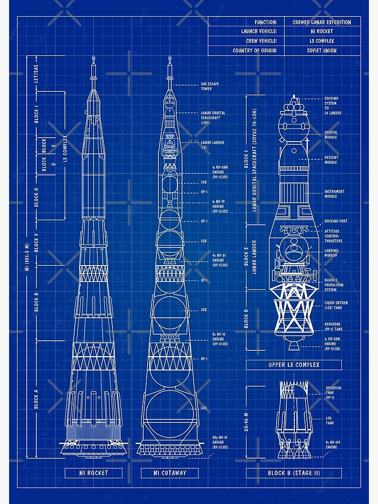 N1 / L3 Crewed Lunar Expedition (Blueprint) -English Vertical by BGALAXY