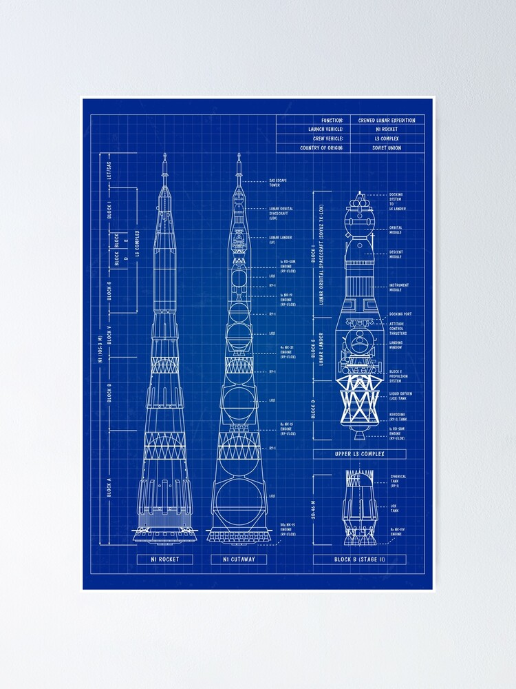 Alternate view of N1 / L3 Crewed Lunar Expedition (Blueprint) -English Vertical Poster