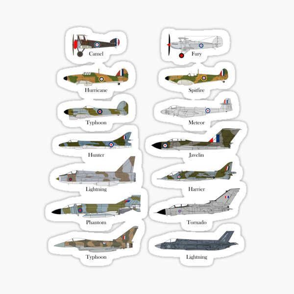 Fighter Aircraft of the RAF Sticker