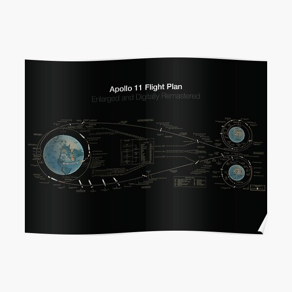 Apollo 11 Flight Plan - Enlarged and Digitally Remastered Poster