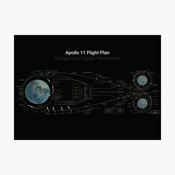 Apollo 11 Flight Plan - Enlarged and Digitally Remastered Photographic Print