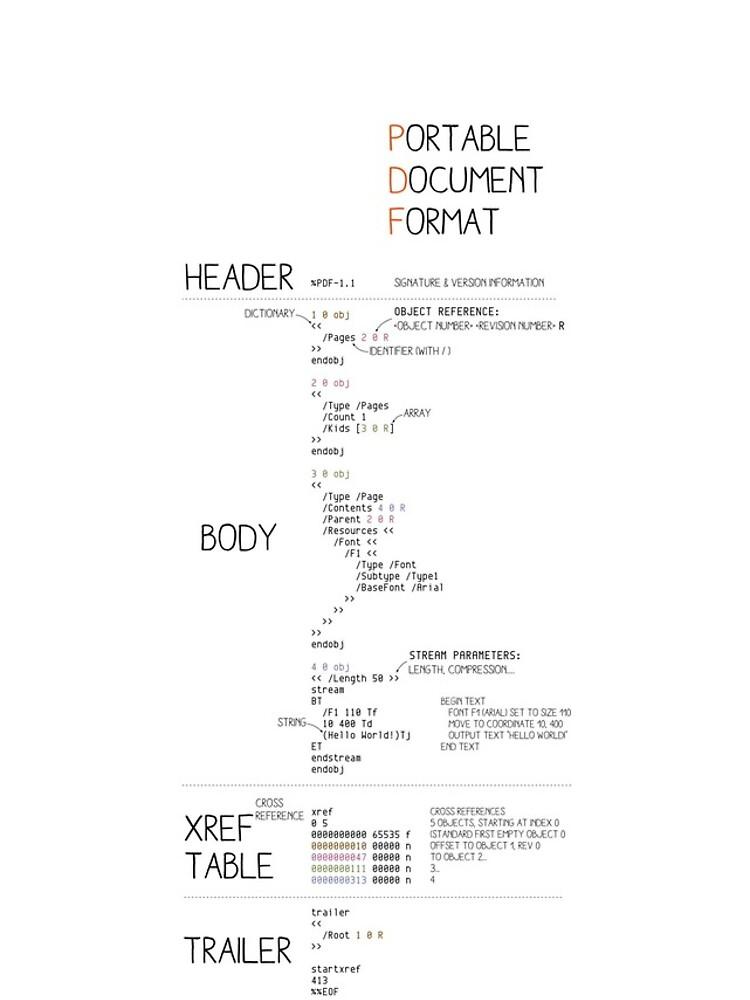 PDF Phone case by Ange4771