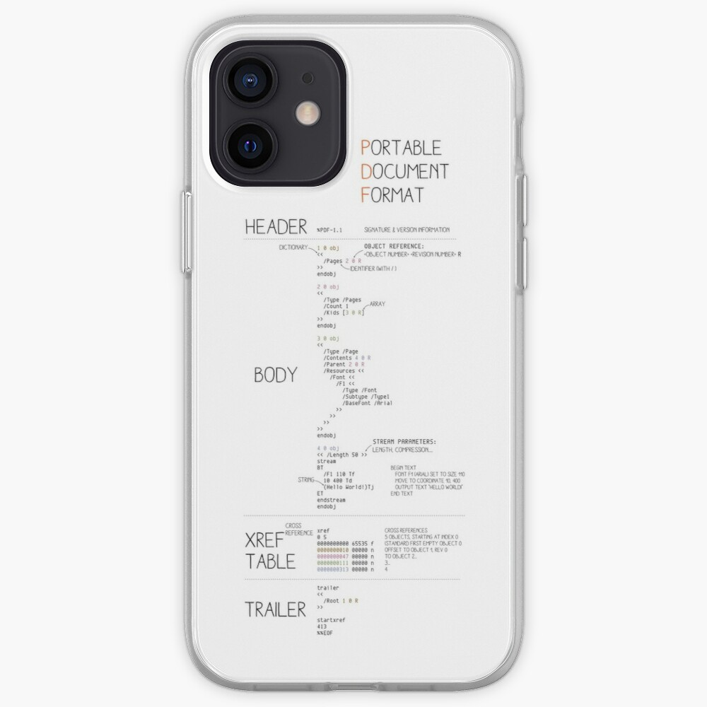 PDF Phone case iPhone Case & Cover