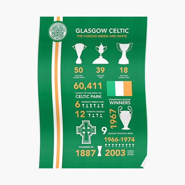 Glasgow Celtic Poster