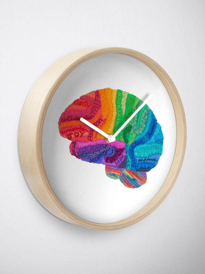 Alternate view of Word Cloud Brain Clock