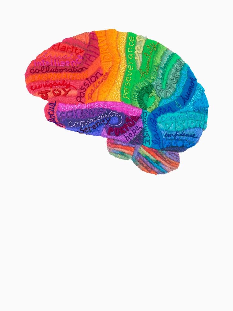 Word Cloud Brain by Laurabund
