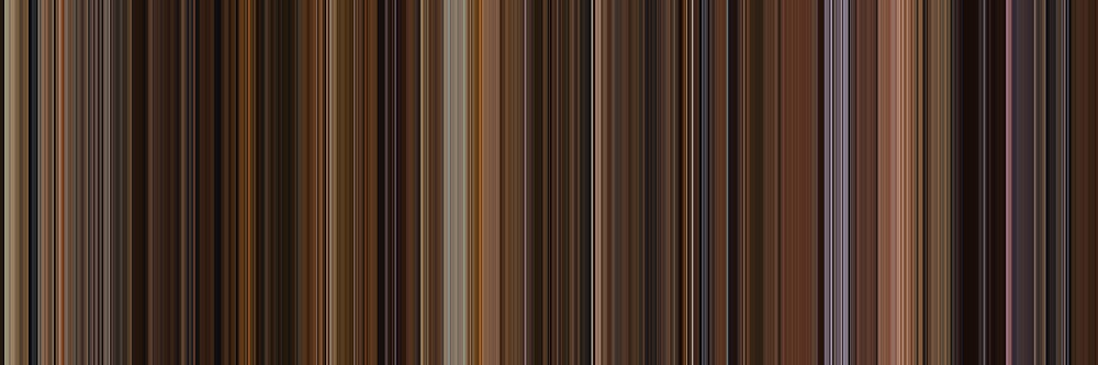 Moviebarcode: The Godfather: Part II (1974) [Simplified Colors] by moviebarcode
