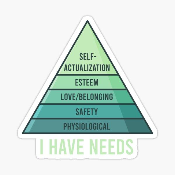 Hierarchy of needs Sticker
