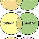 Life's Venn diagrams by Gianni A. Sarcone
