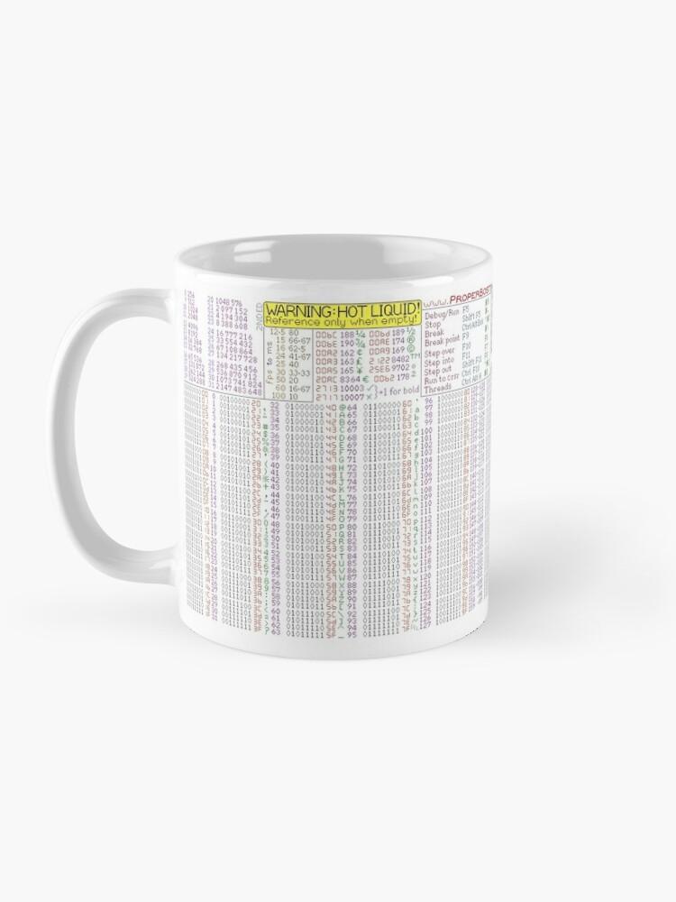 Alternate view of DEBUG-U-MUG. Programmers' Quick Reference Mug. Mug