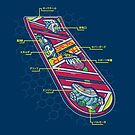 Hover Board Anatomy by CoDdesigns
