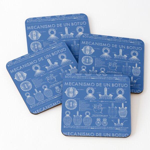 Botijo Blueprint Coasters (Set of 4)