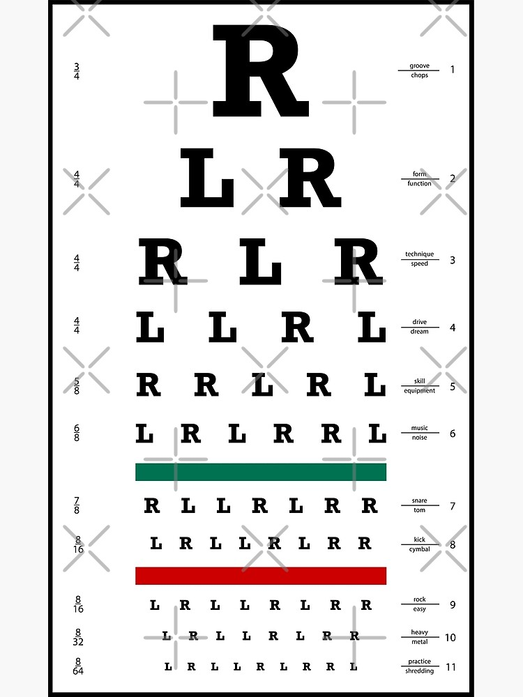 Drummers Eye Chart by hobrath