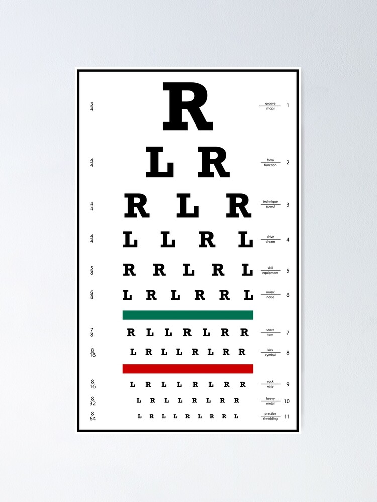Alternate view of Drummers Eye Chart Poster
