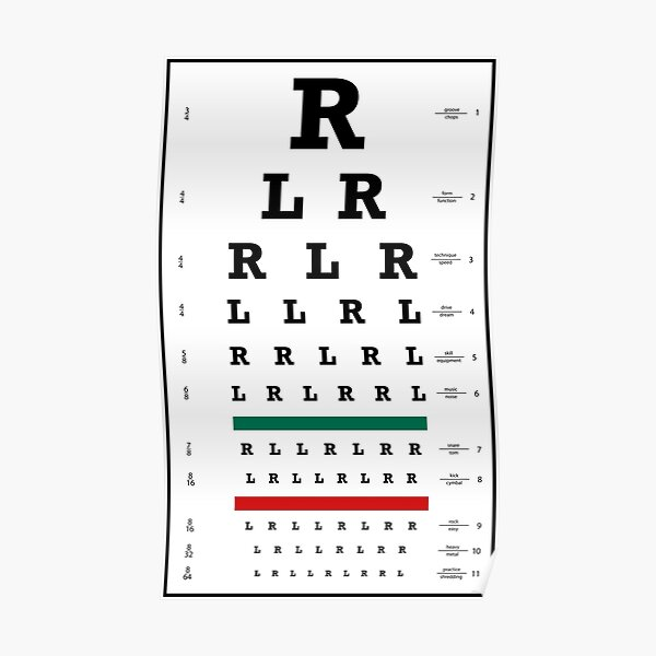 Drummers Eye Chart Poster