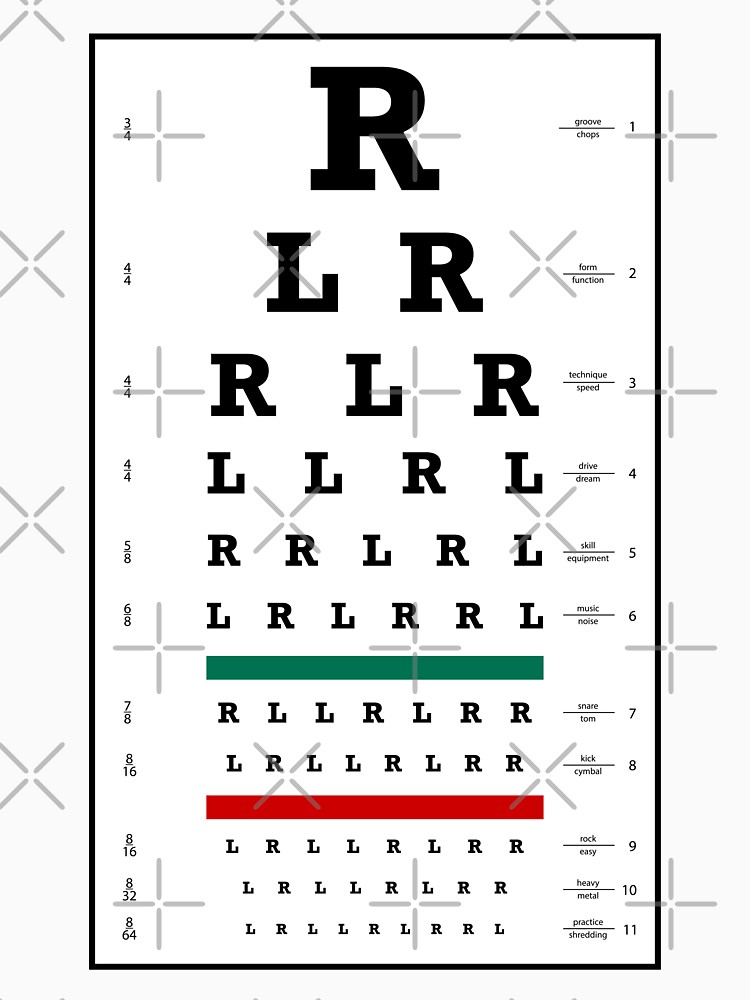 Drummers Eye Chart by hobrath