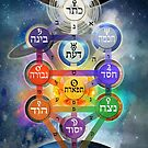 Kablalistic Tree of Life With Planets by PurplePeacock