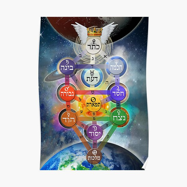 Kablalistic Tree of Life With Planets Poster