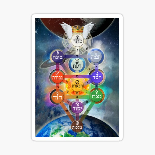 Kablalistic Tree of Life With Planets Sticker