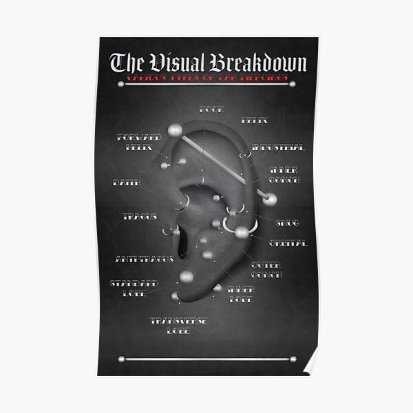 Vintage Style Ear Piercing Chart Poster