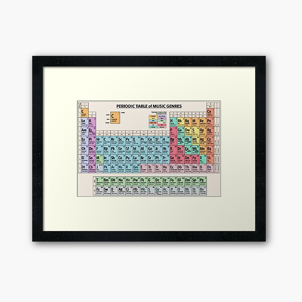 Periodic Table of Music Genres Framed Art Print