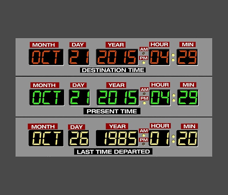Back to the future travel dates in Australia