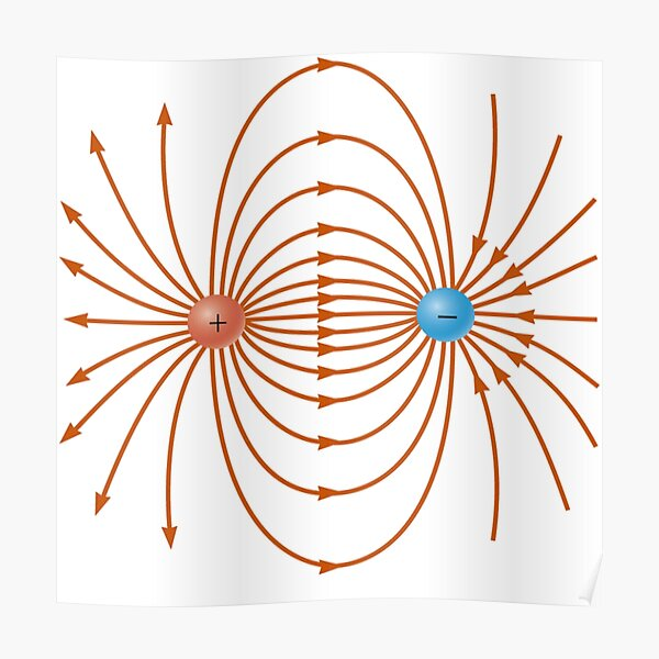 Lines of the electric field of two unlike charges Poster