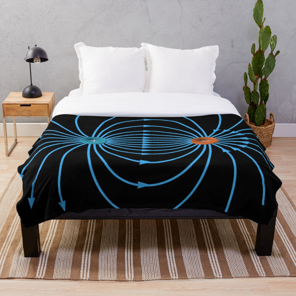 Lines of the electric field of two unlike charges Throw Blanket