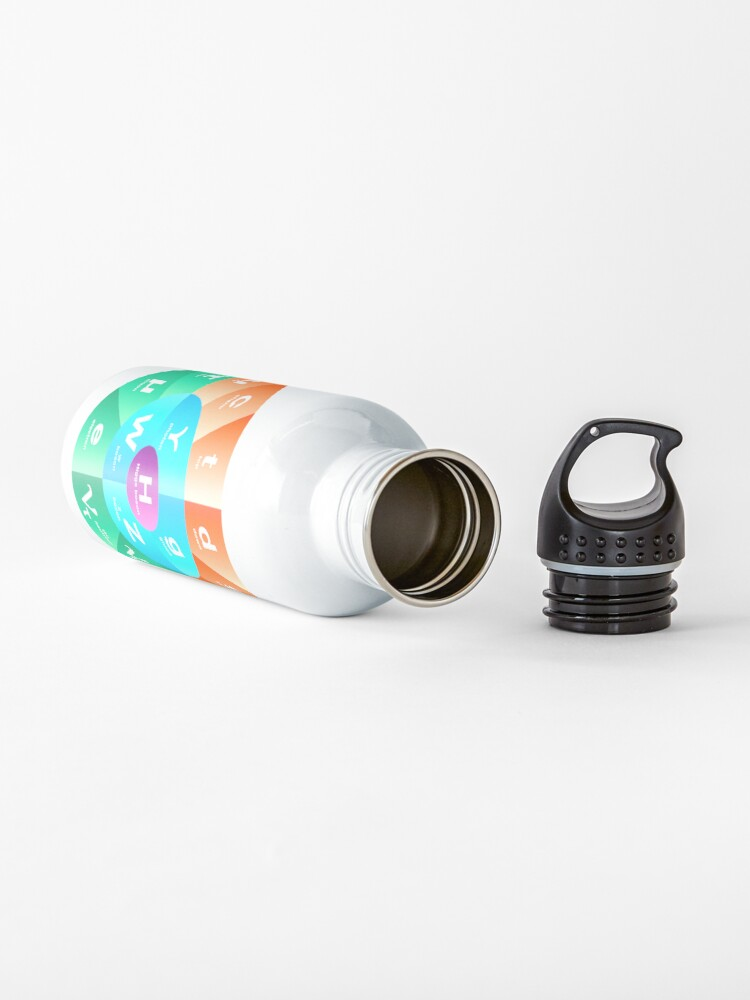 Alternate view of The Standard Model of Particle Physics Water Bottle