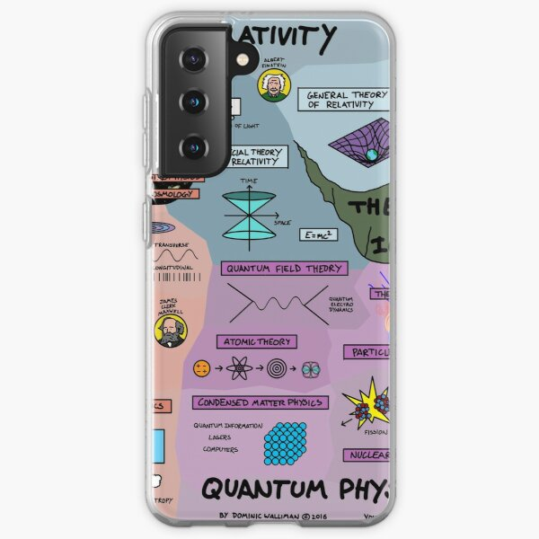The Map of Physics Samsung Galaxy Soft Case