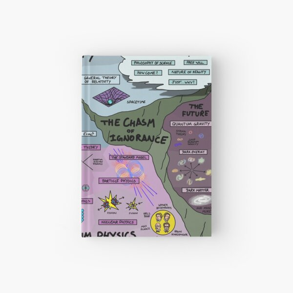The Map of Physics Hardcover Journal
