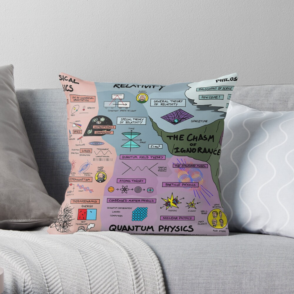 The Map of Physics Throw Pillow