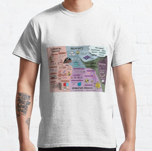 The Map of Physics Classic T-Shirt